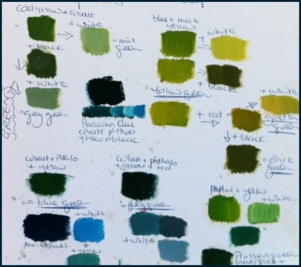 colour-mixing-chart_Greens_Sara-Paxton-Artworks