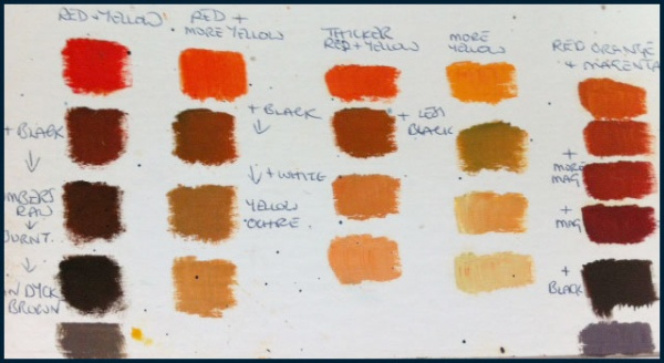colour-mixing-chart_oranges_Sara-Paxton-Artworks